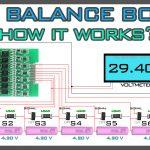 balancer 444